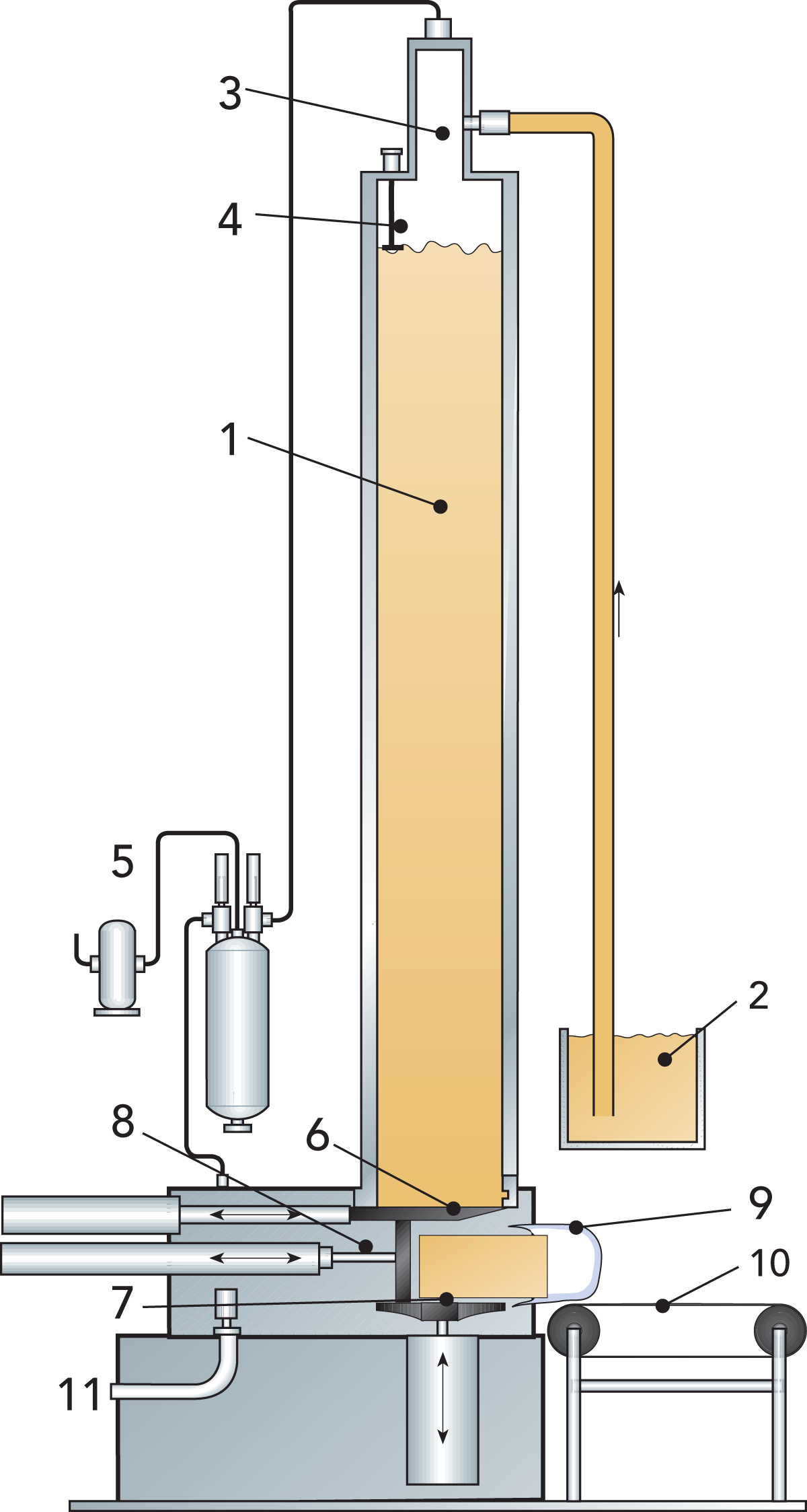 Cheese Dairy Processing Handbook Interior Car Parts Names Diagram In Addition Zoom