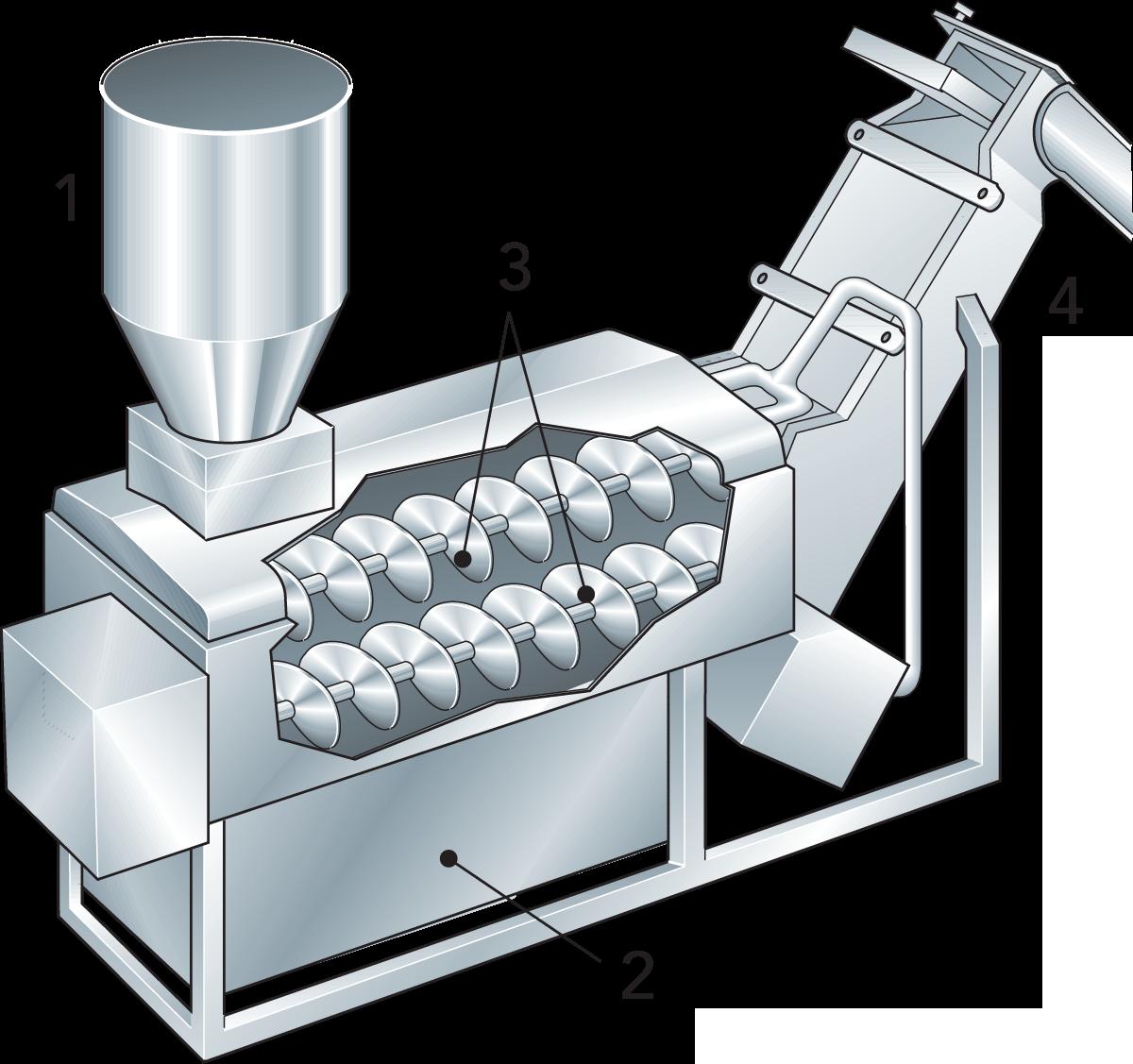 Corian Manufacturing Process: Dairy Processing Handbook