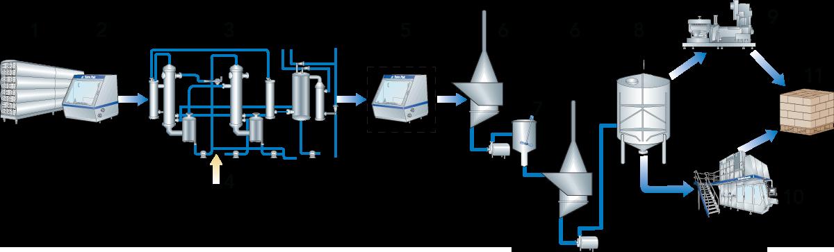 Condensed milk dairy processing handbook zoom ccuart Image collections