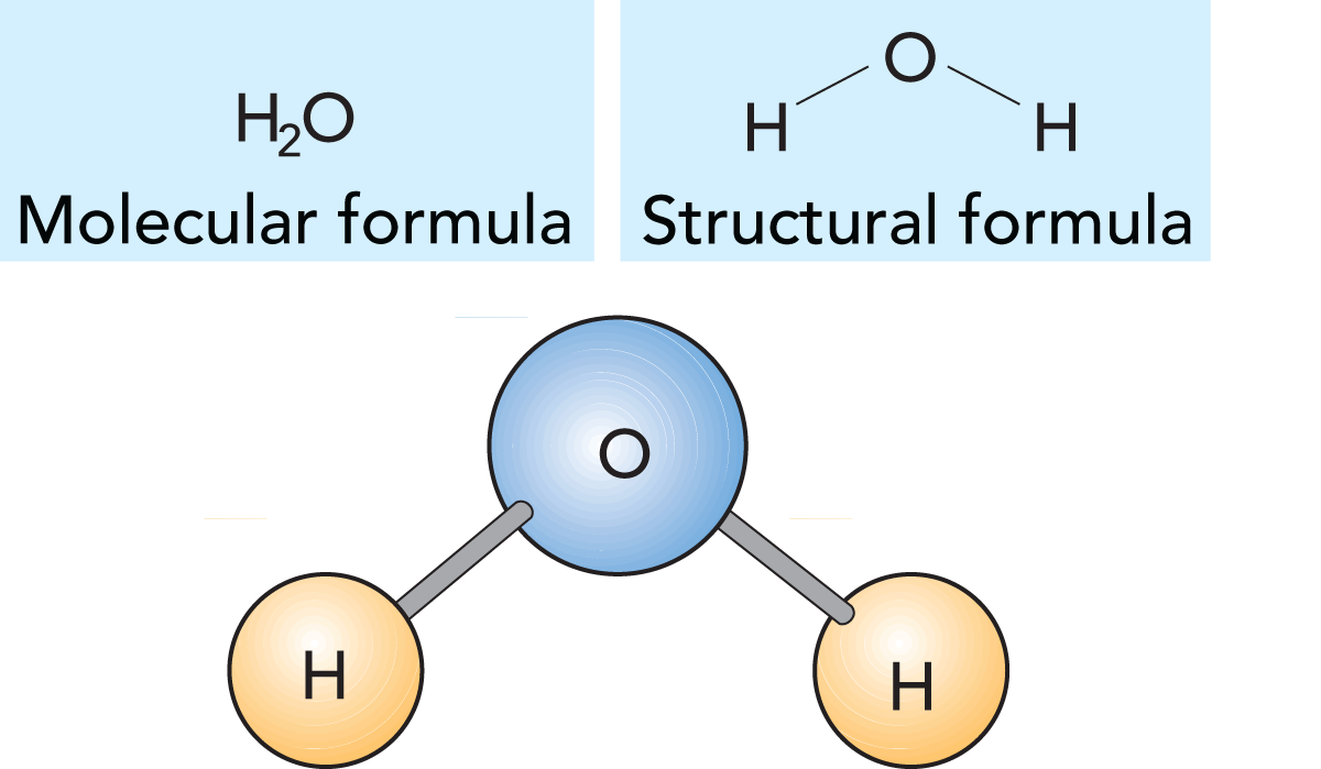 The Chemistry Of Milk Dairy Processing Handbook Parts Can Be Identified Through Formula Shown In Diagram Zoom