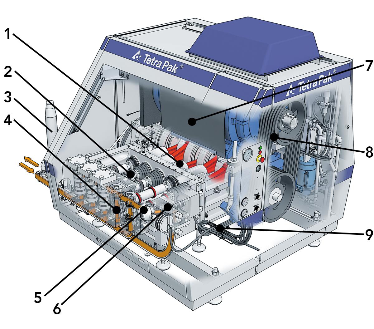 Homogenizers Dairy Processing Handbook Hp 2 Stroke Parts Diagram On Yamaha 50 634