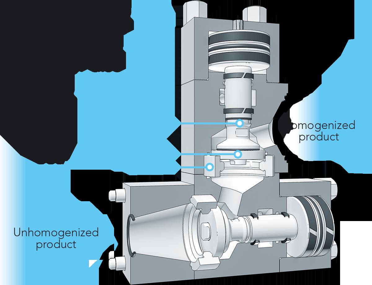 Homogenizers Dairy Processing Handbook Process Flow Diagram Valve Symbols Zoom