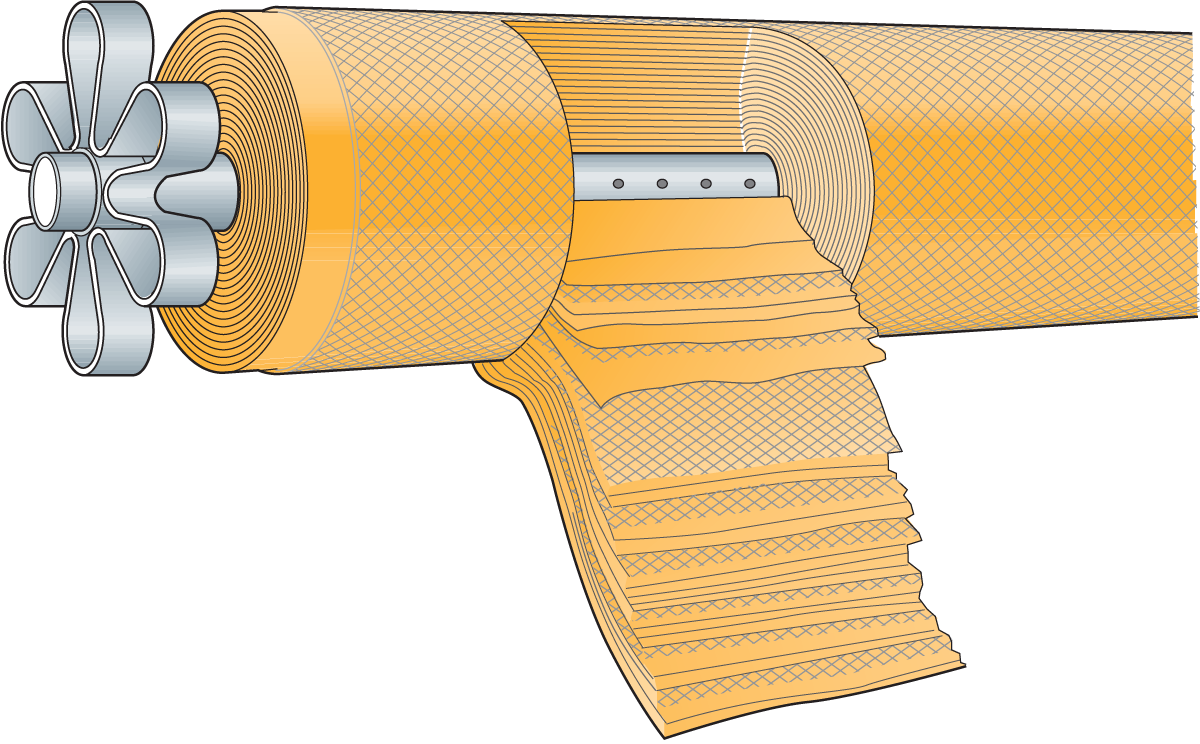 membrane processing In a membrane process, fluid is passed through a barrier the separation occurs because of the pressure difference between the two membrane surfaces, keeping contaminants on one side of the membrane and fresh water on the other side.