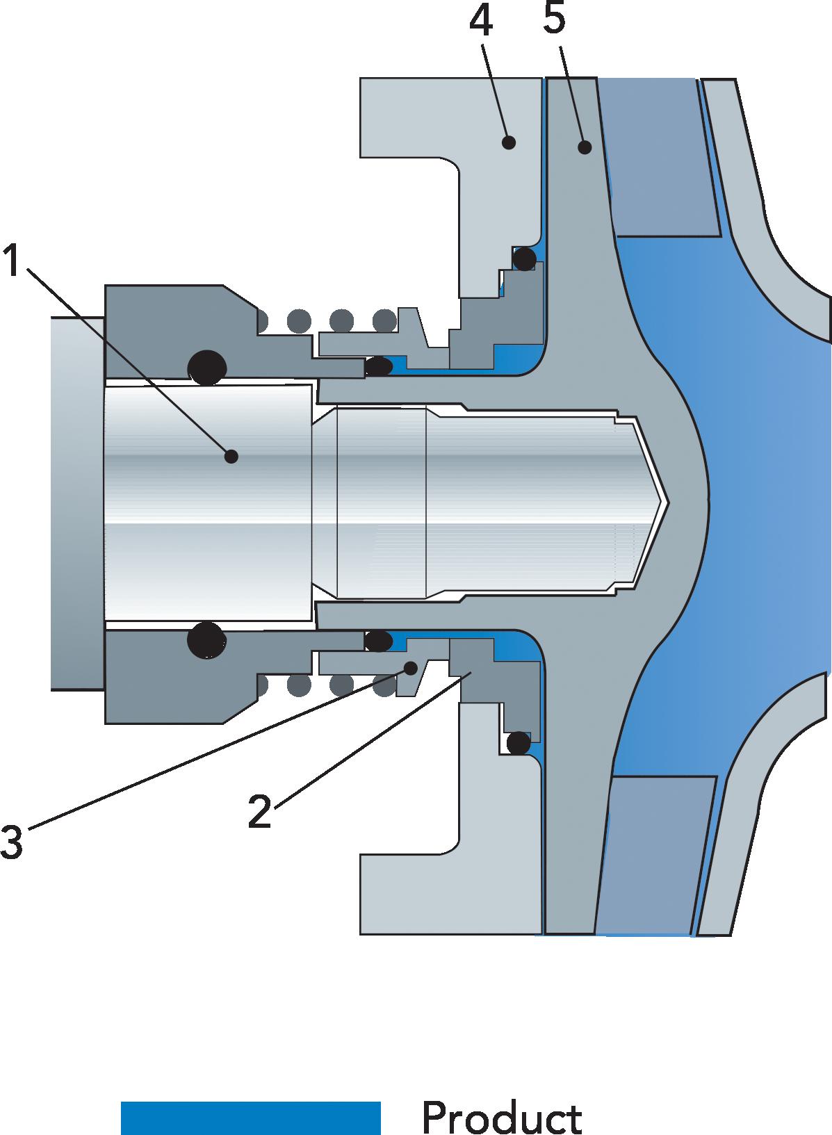 pumps | dairy processing handbook double light diagram double seal diagram #13