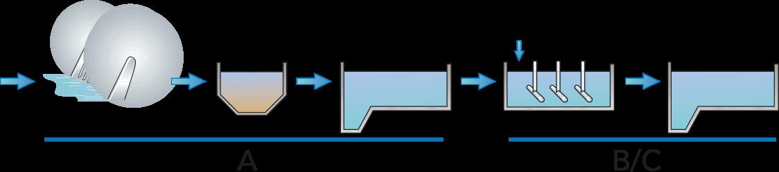 DAIRY EFFLUENT | Dairy Processing Handbook