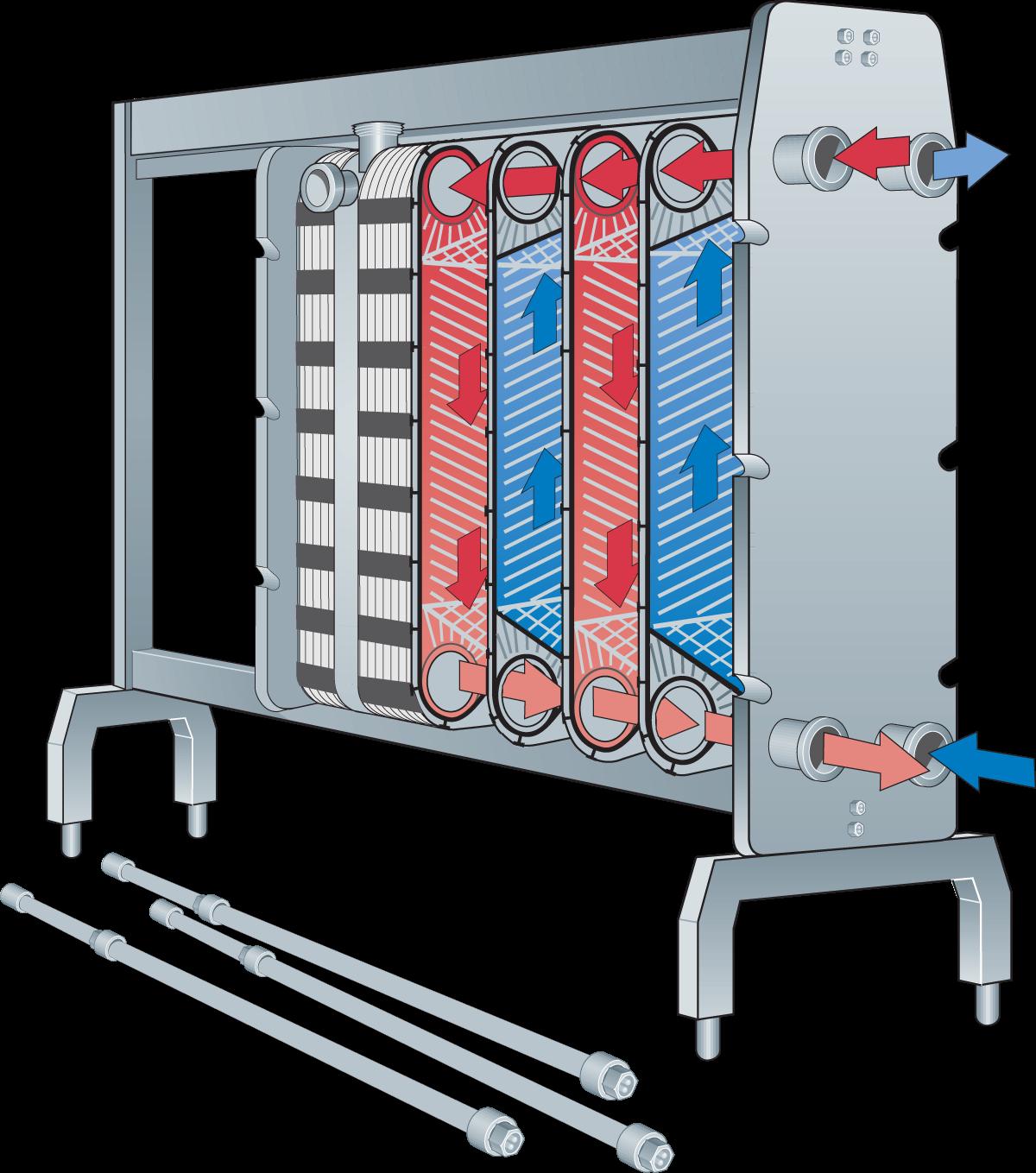 Heat Exchangers Dairy Processing Handbook
