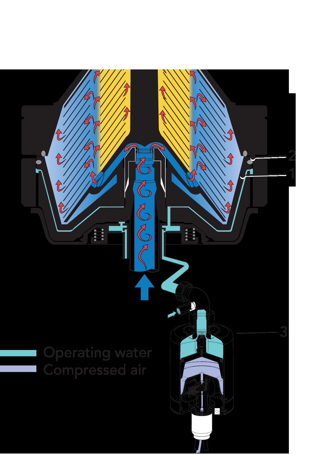 Centrifugal Separators And Milk Standardization Dairy Processing Block Diagram Fluid Inventor Ab Zoom