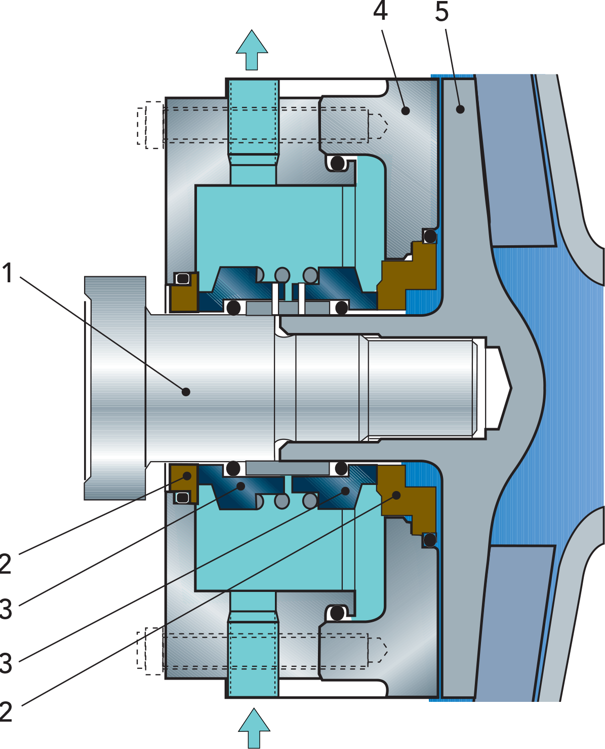 Pumps | Dairy Processing Handbook