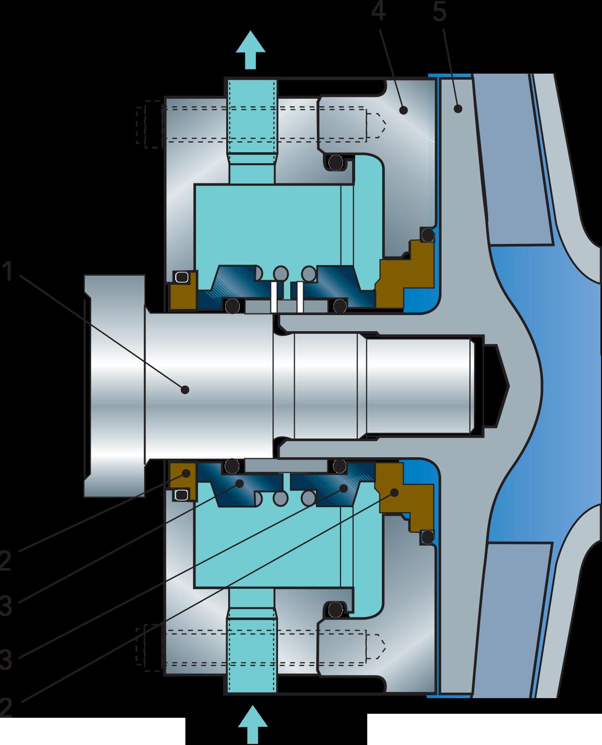 pumps | dairy processing handbook double seal diagram #5