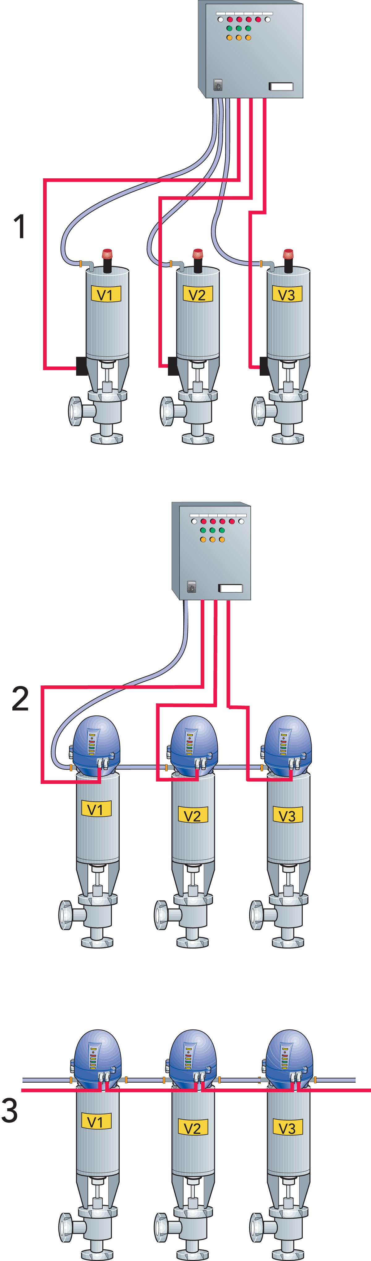 Pipes Valves And Fittings Dairy Processing Handbook To Make Over Head Tank Water Level Indicator Cum Controller Circuit Zoom