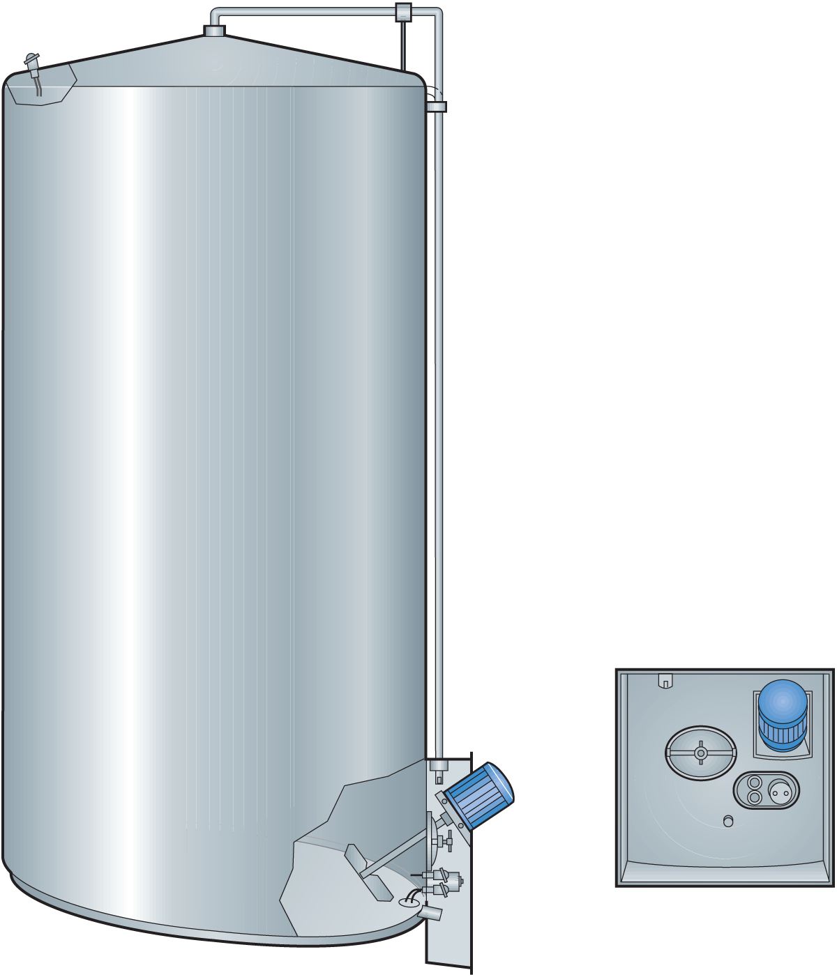 Tanks | Dairy Processing Handbook