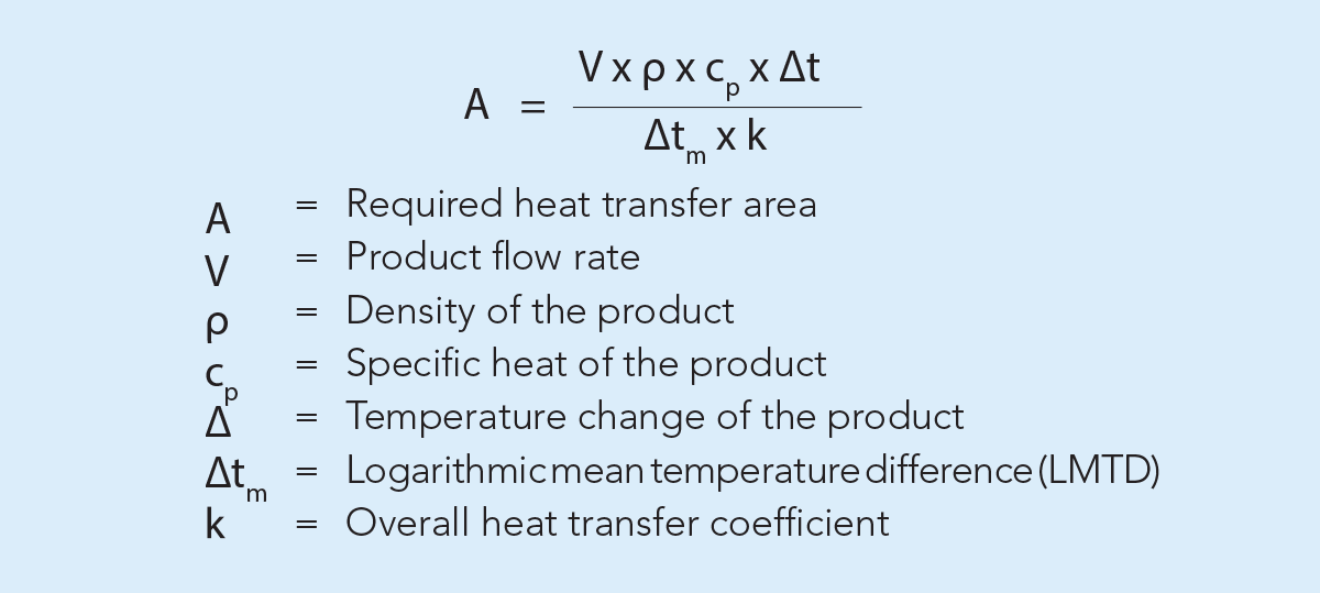 Heat exchangers | Dairy Processing Handbook